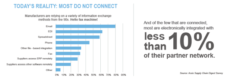 acsis edge network infographic